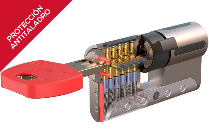cilindro-wx1000--ifam-anti-taladro